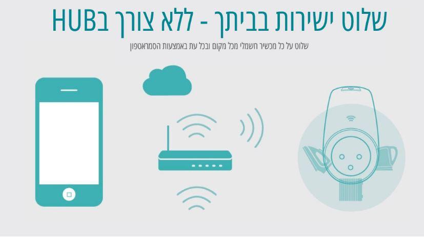 שקע חכם נייד Wi-Fi לשליטה מהסמארטפון מהבית ומחוץ לבית Broadlink