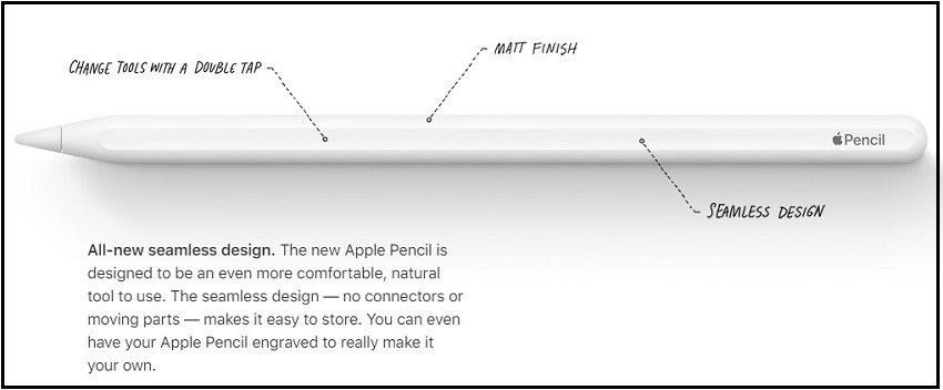 עט אפל לאייפד פרו Apple Pencil 2nd Generation