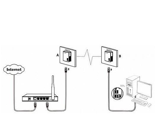 זוג מתאמי רשת על גבי חשמל TP-Link TLPA7010