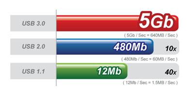 כונן קשיח SILICON POWER USB 3.0 PORTABLE HD A80 1TB